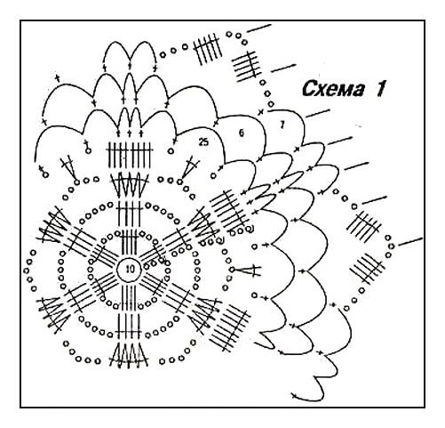 белая вязанная шаль крючком схема и описание
