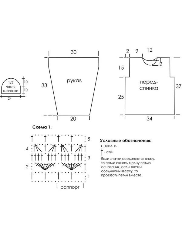 Вязание спицами для девочек кофты 5 лет с описанием и схемами 65