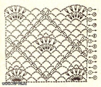 схемы вязания крючком с