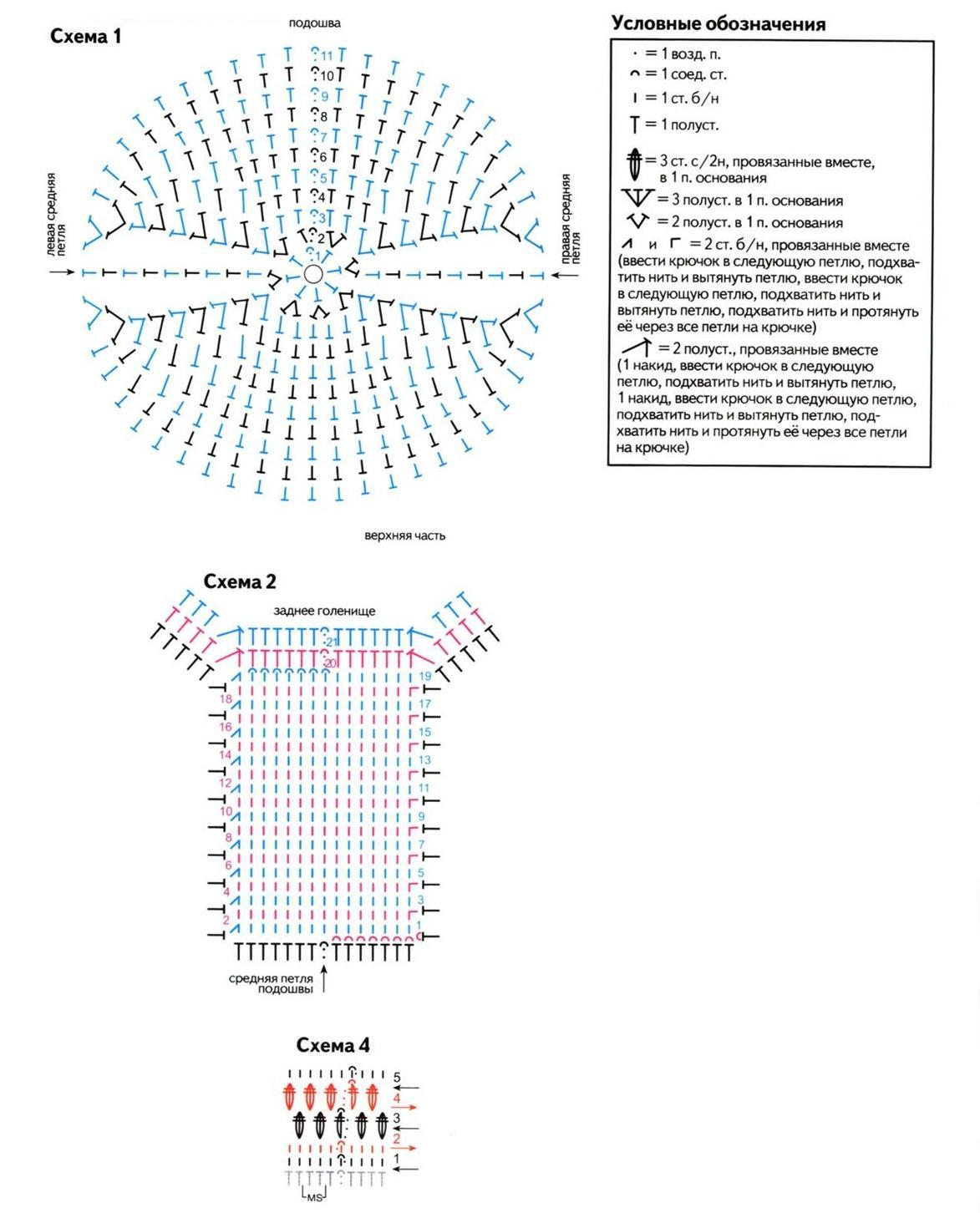 Рисунки для вязания крючком с описанием для начинающих