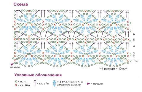 Орнаменты цветов крючком схемы