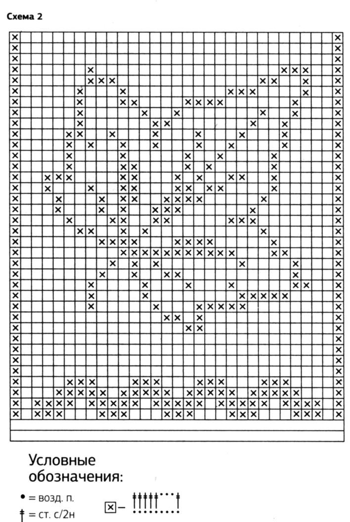 Простые и сложные схемы