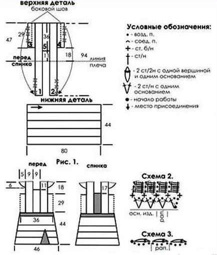 Самые простые схемы вязания крючком