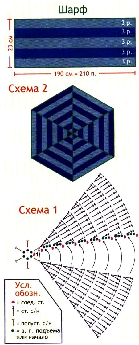 Схема вязания шарфа для мужчины